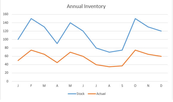 annual-inventory