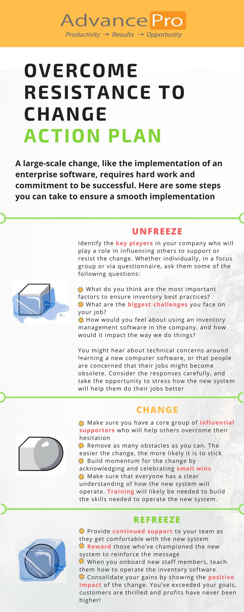 AdvancePro Technologies   APT Change Action Plan (2
