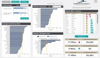 Material Operations Dashboard